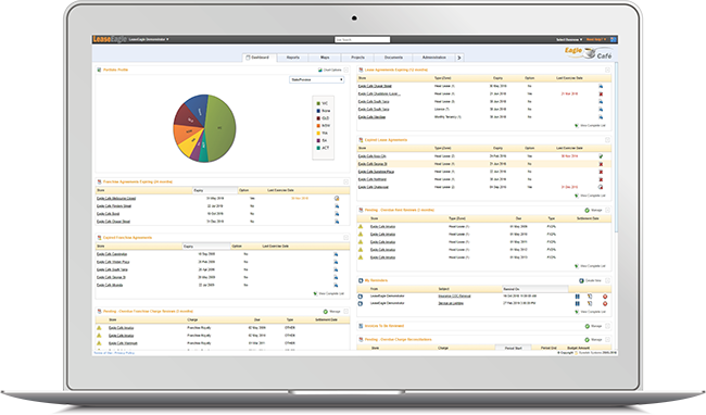 Lease Management Software dashboard