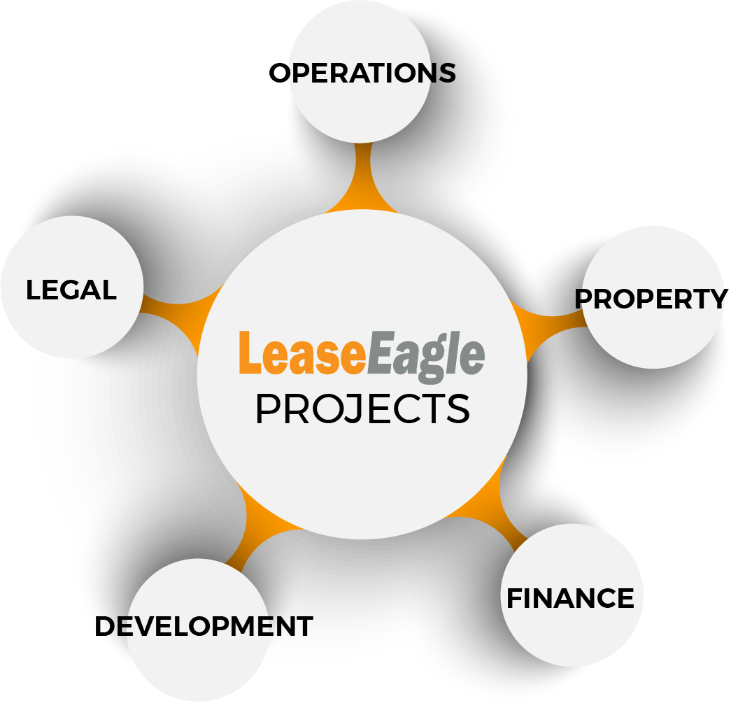 LeaseEagle Project Management